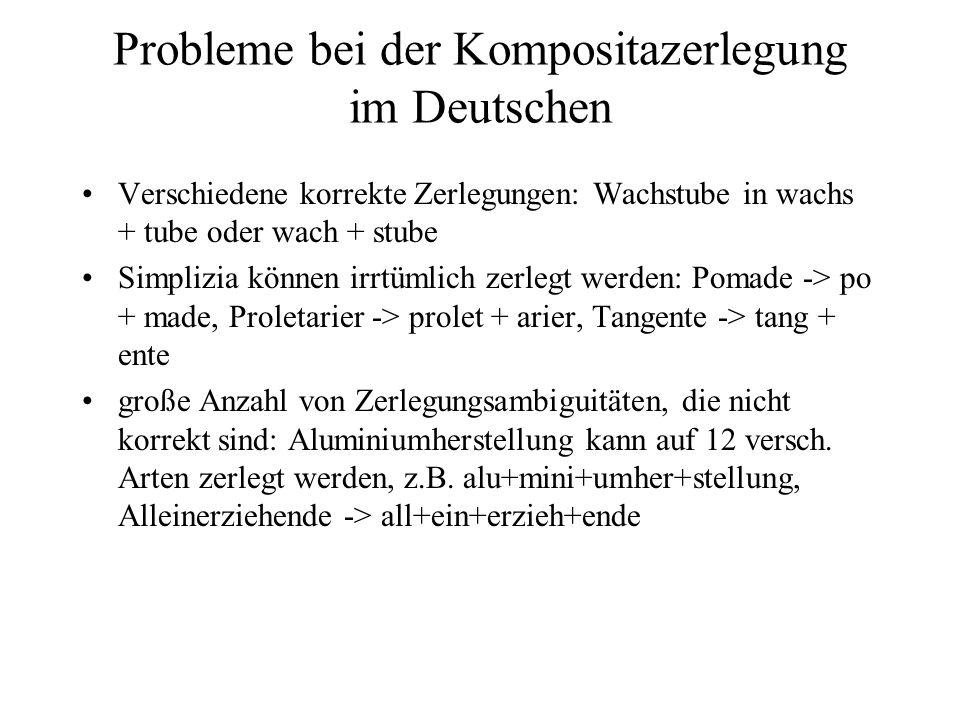 Probleme bei der Kompositazerlegung im Deutschen