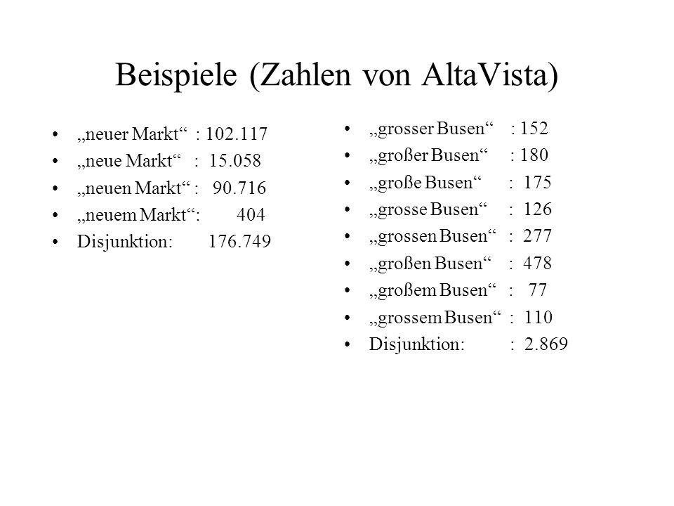 Beispiele (Zahlen von AltaVista)