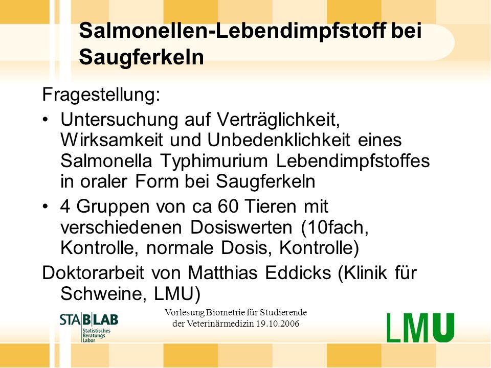 Salmonellen-Lebendimpfstoff bei Saugferkeln