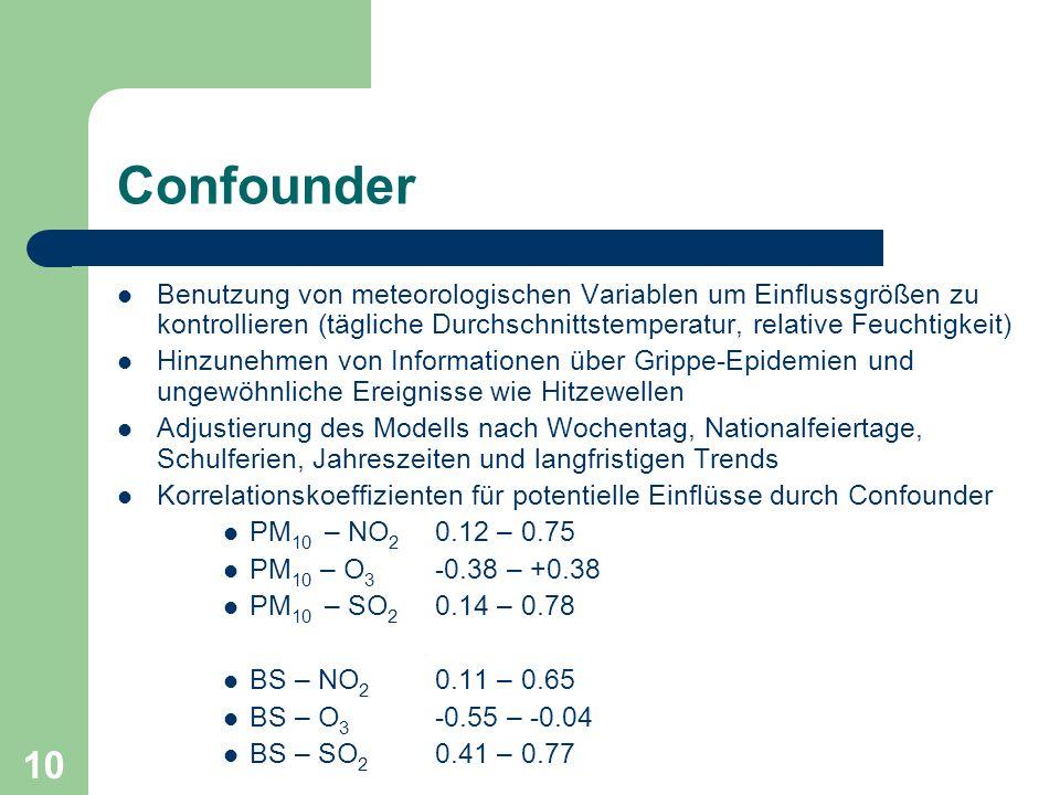 Confounder Benutzung von meteorologischen Variablen um Einflussgrößen zu kontrollieren (tägliche Durchschnittstemperatur, relative Feuchtigkeit)