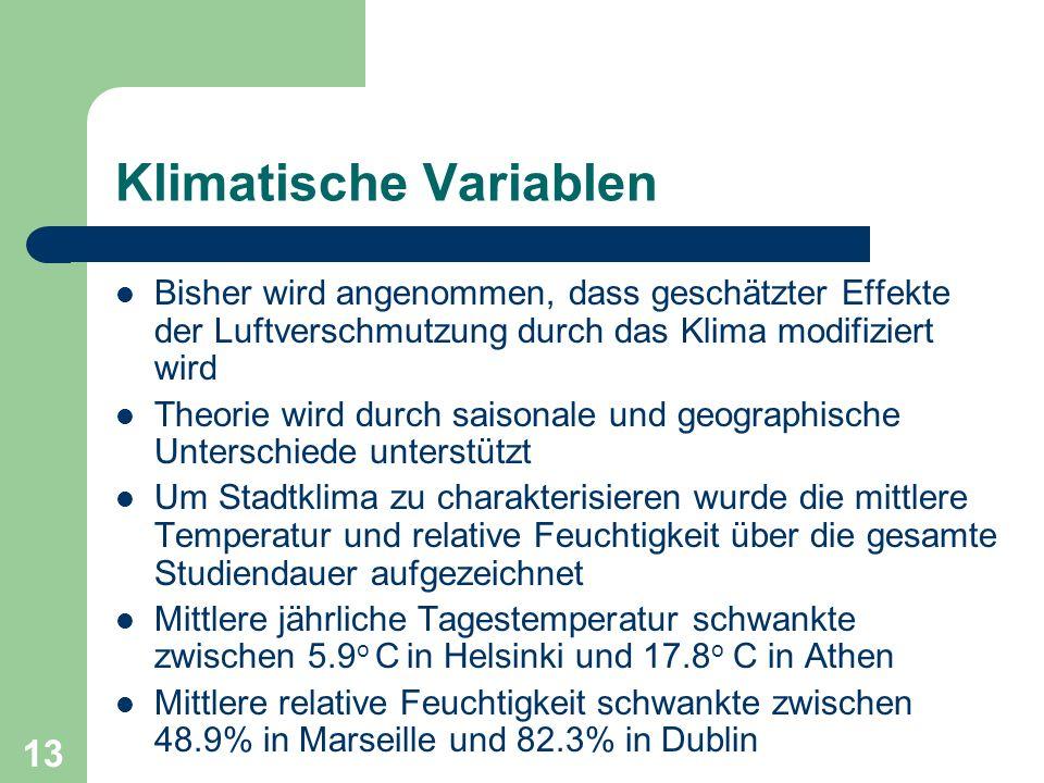 Klimatische Variablen