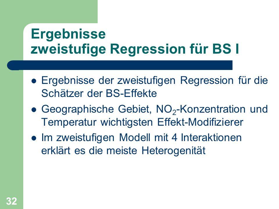 Ergebnisse zweistufige Regression für BS I