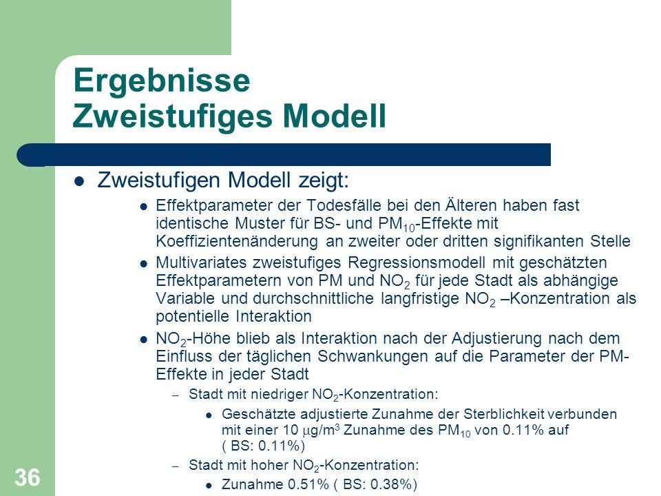 Ergebnisse Zweistufiges Modell