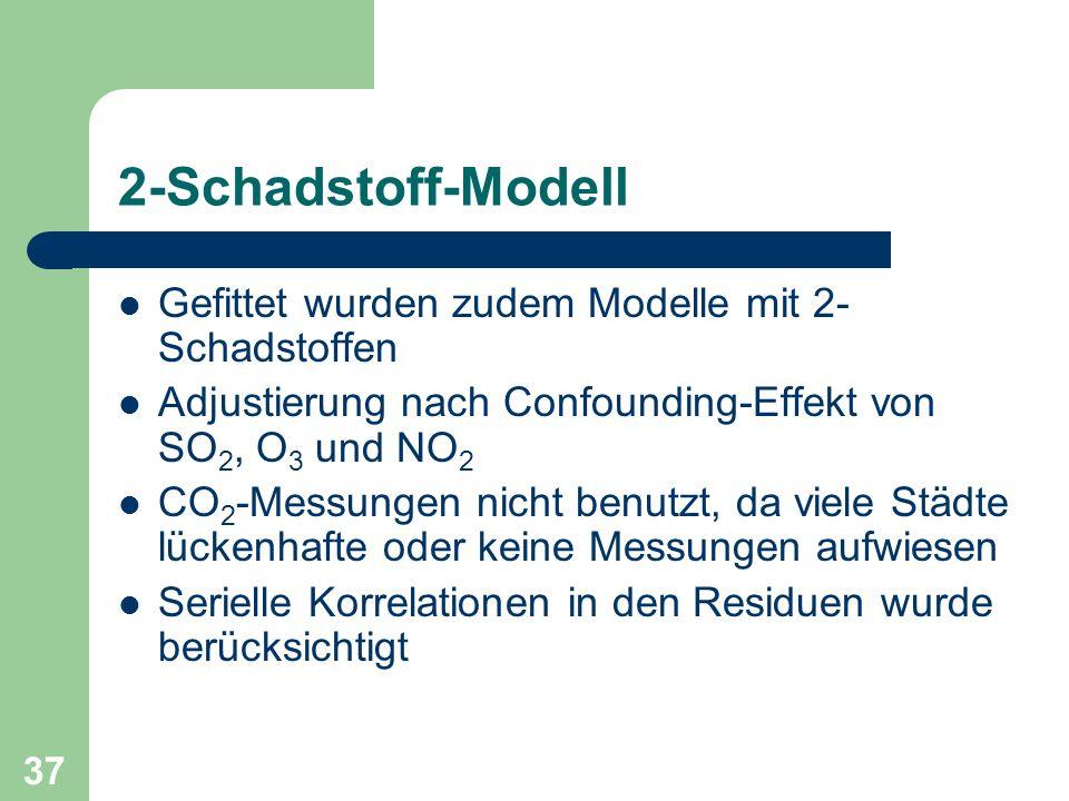 2-Schadstoff-Modell Gefittet wurden zudem Modelle mit 2- Schadstoffen