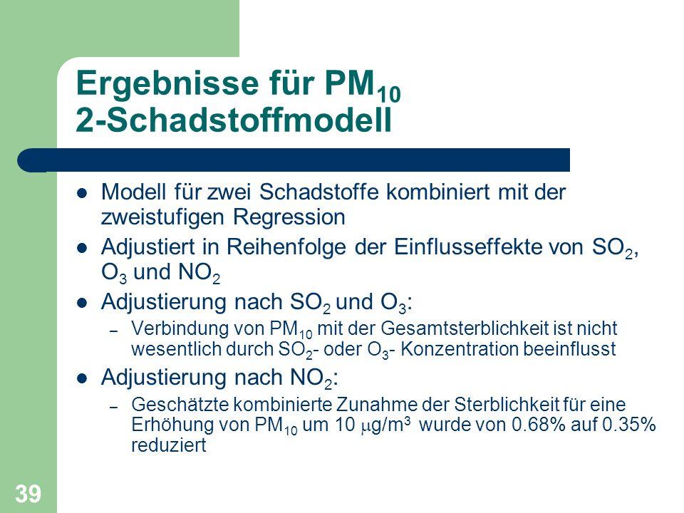 Ergebnisse für PM10 2-Schadstoffmodell