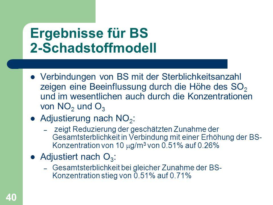 Ergebnisse für BS 2-Schadstoffmodell