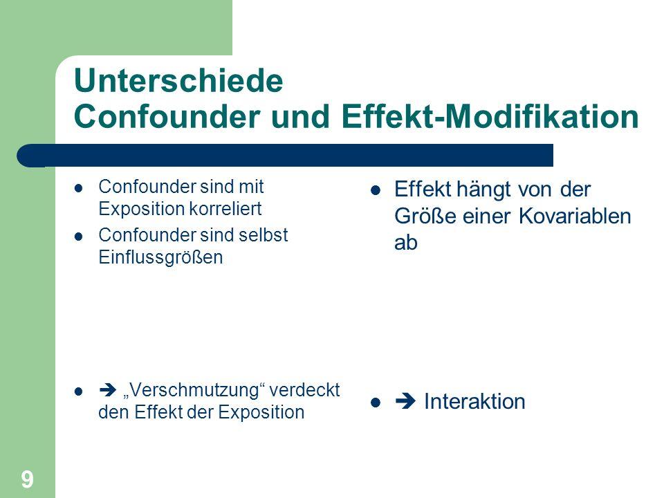 Unterschiede Confounder und Effekt-Modifikation