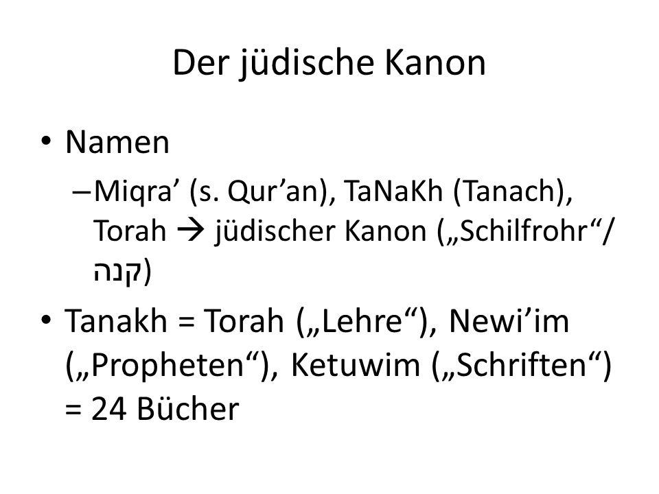 Der jüdische Kanon Namen
