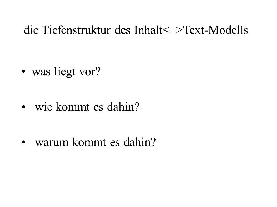 die Tiefenstruktur des Inhalt<–>Text-Modells