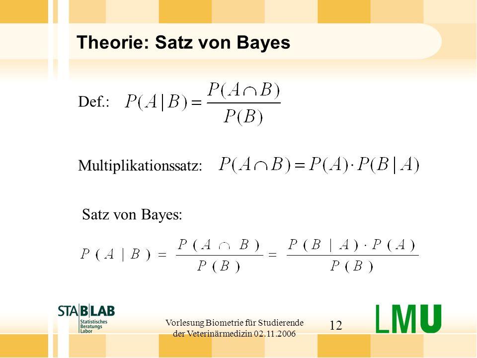 Theorie: Satz von Bayes