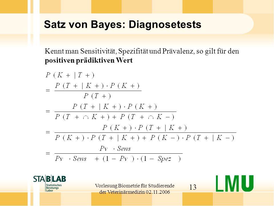 Satz von Bayes: Diagnosetests