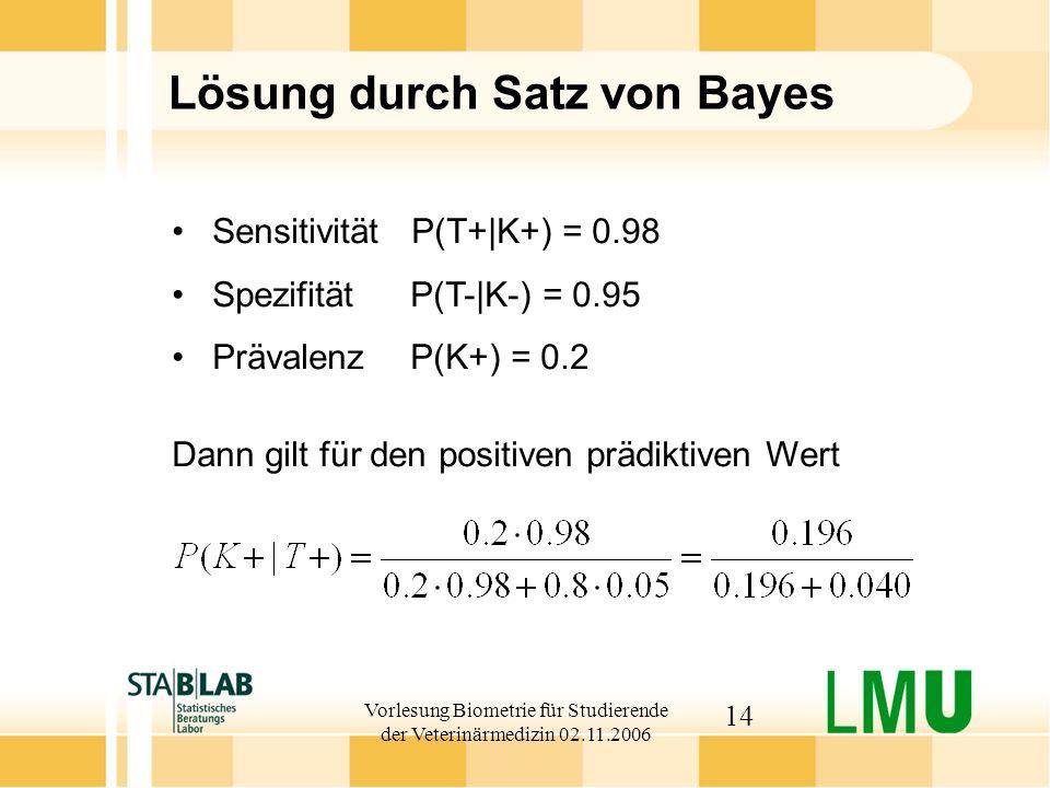 Lösung durch Satz von Bayes