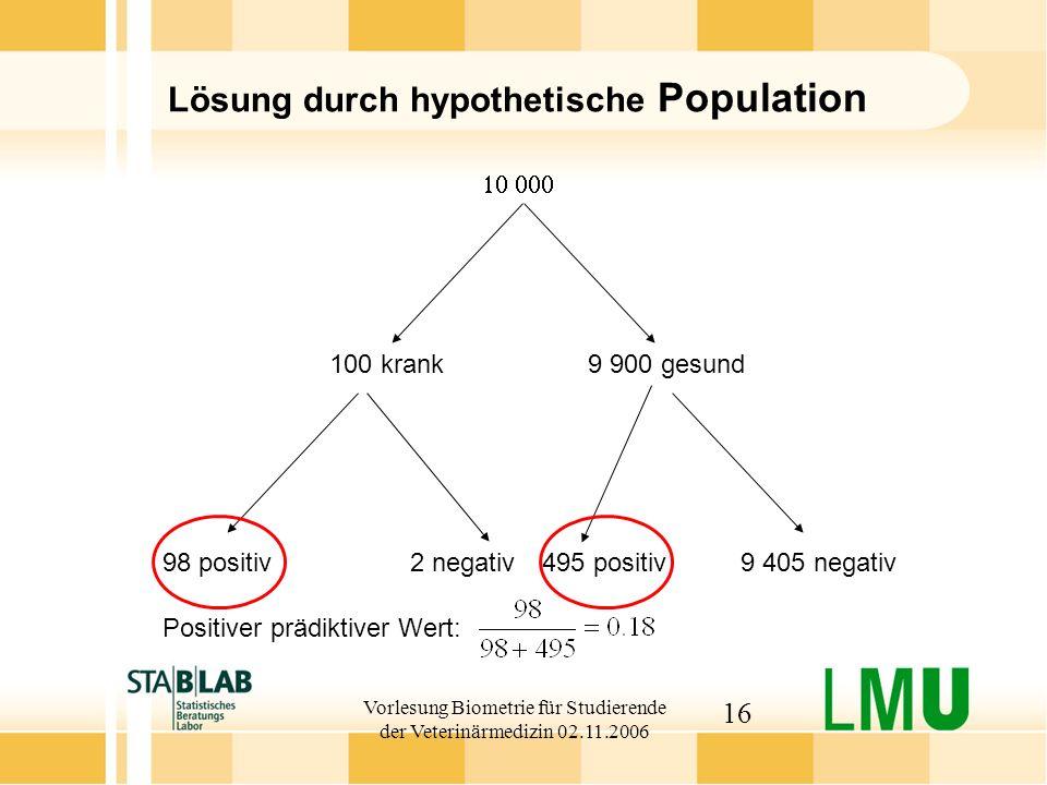 Lösung durch hypothetische Population