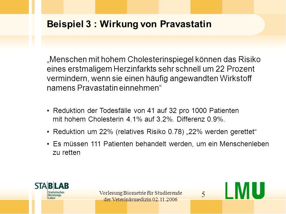 Beispiel 3 : Wirkung von Pravastatin
