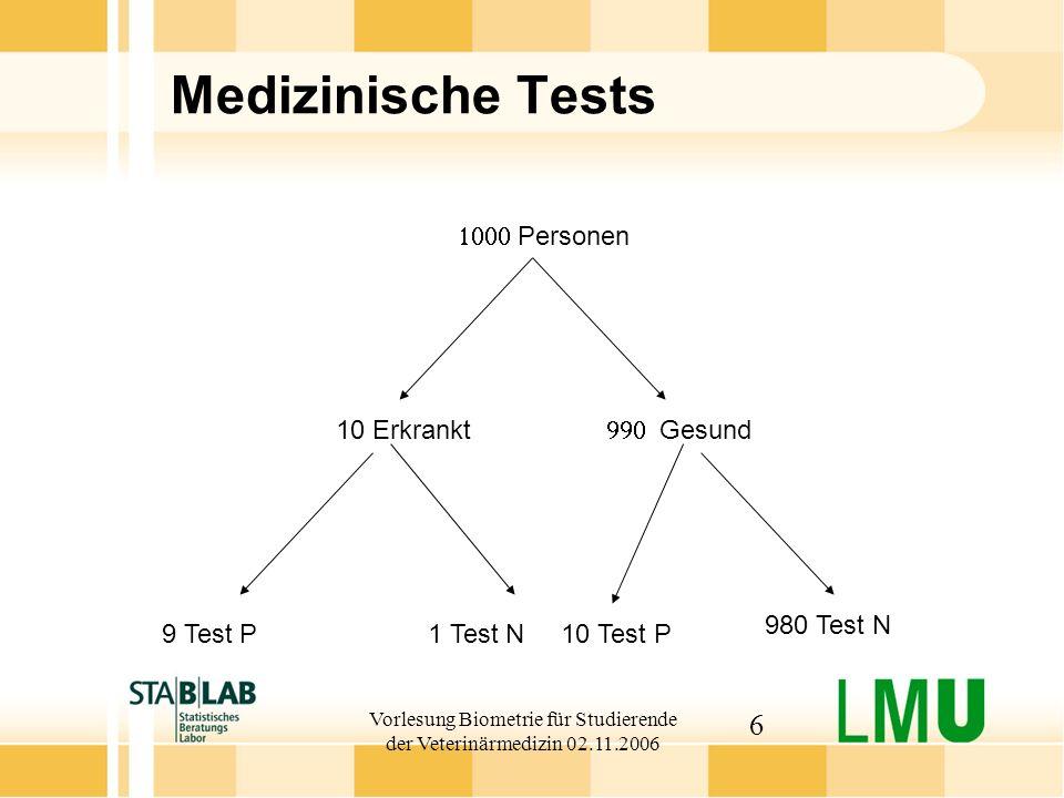 Vorlesung Biometrie für Studierende der Veterinärmedizin 02.11.2006