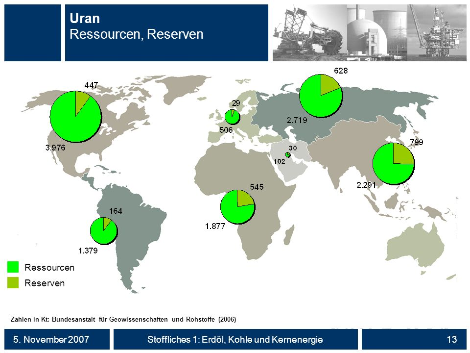 Uran Ressourcen, Reserven