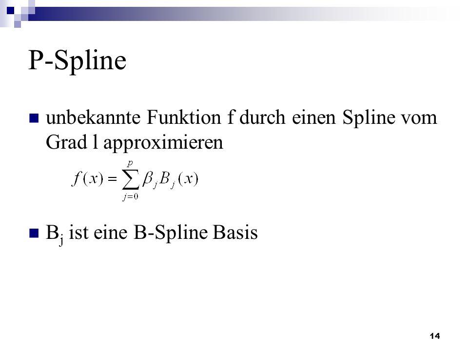 P-Spline unbekannte Funktion f durch einen Spline vom Grad l approximieren.