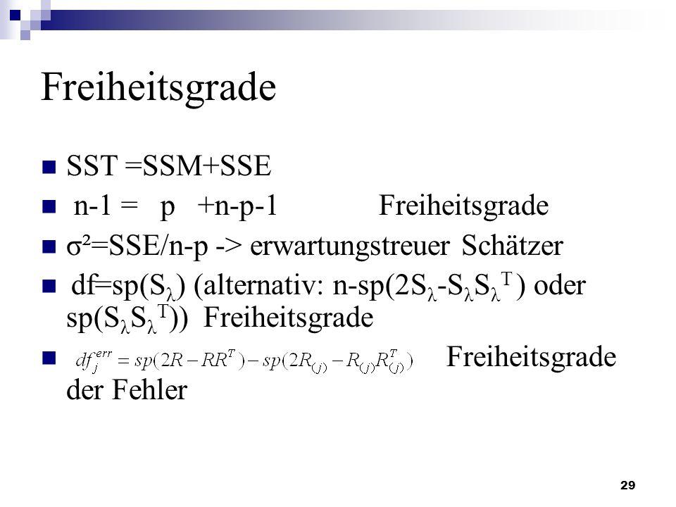 Freiheitsgrade SST =SSM+SSE n-1 = p +n-p-1 Freiheitsgrade