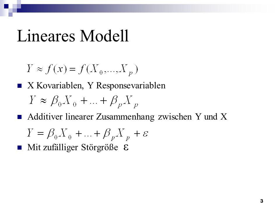 Lineares Modell X Kovariablen, Y Responsevariablen