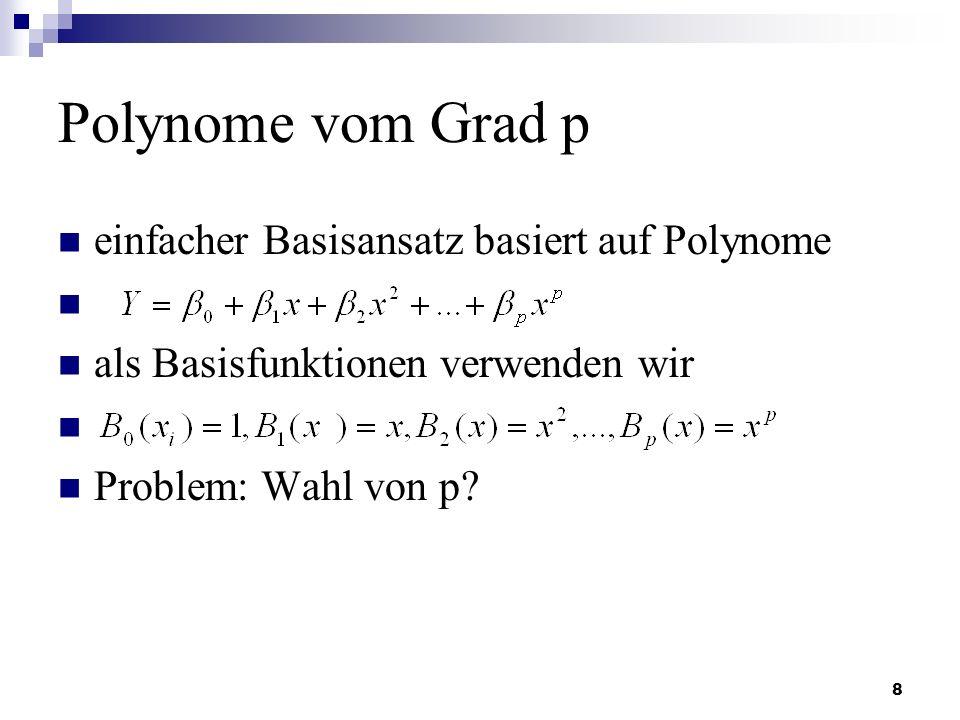 Polynome vom Grad p einfacher Basisansatz basiert auf Polynome