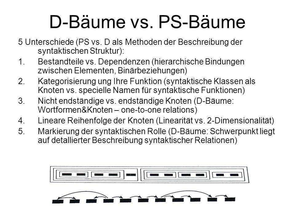 D-Bäume vs. PS-Bäume5 Unterschiede (PS vs. D als Methoden der Beschreibung der syntaktischen Struktur):
