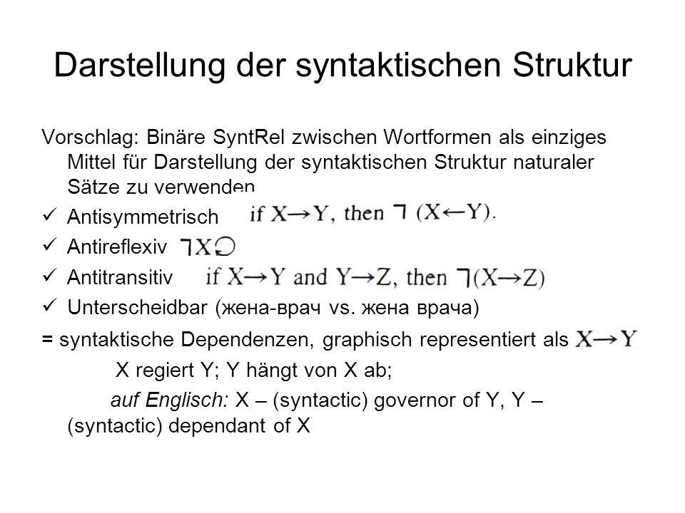 Darstellung der syntaktischen Struktur