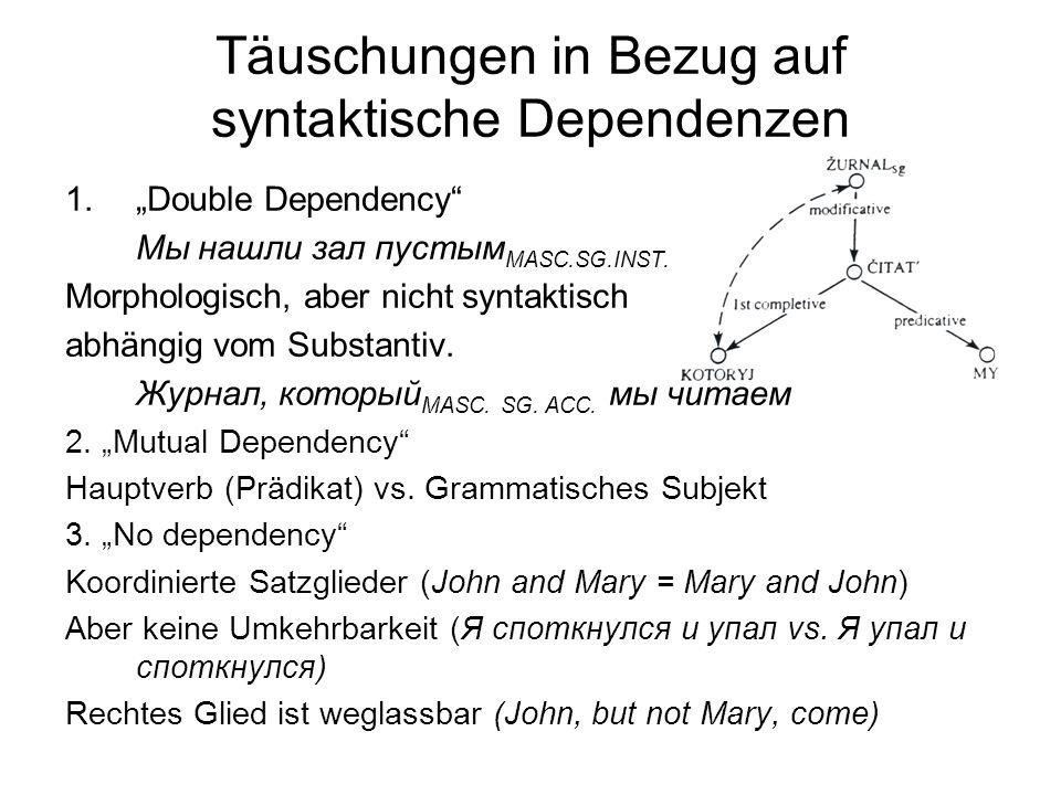 Täuschungen in Bezug auf syntaktische Dependenzen
