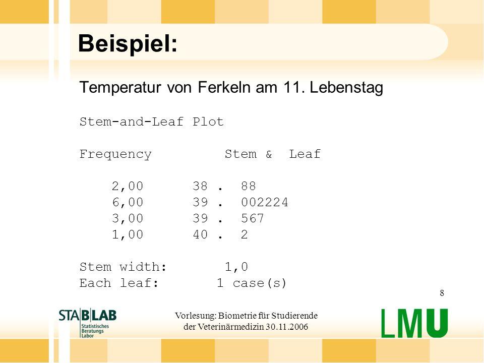 Vorlesung: Biometrie für Studierende der Veterinärmedizin 30.11.2006