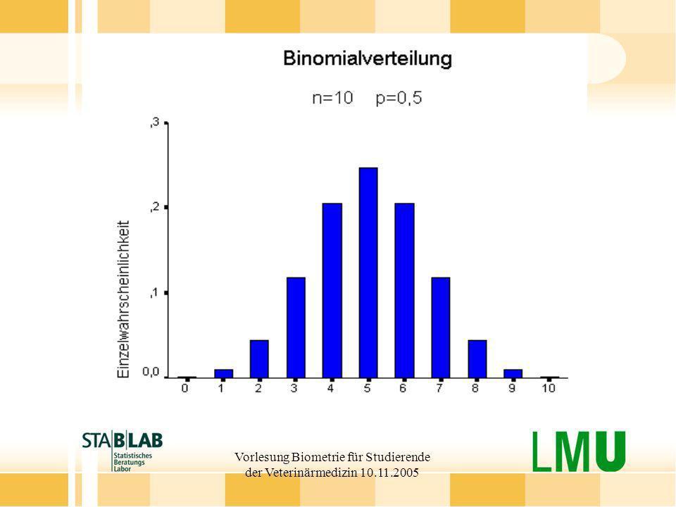 Vorlesung Biometrie für Studierende der Veterinärmedizin 10.11.2005