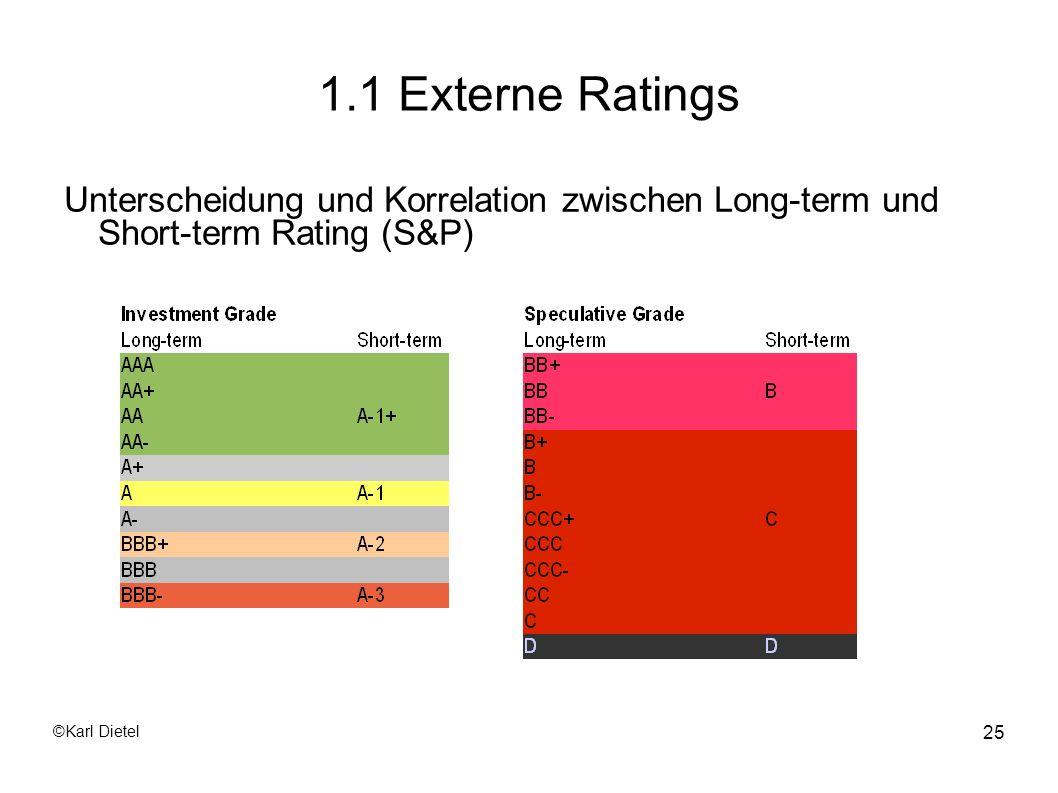 1.1 Externe Ratings Unterscheidung und Korrelation zwischen Long-term und Short-term Rating (S&P) ©Karl Dietel.