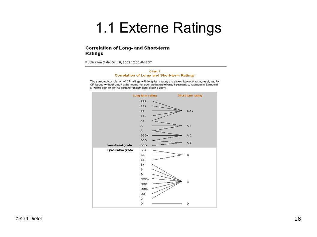 1.1 Externe Ratings ©Karl Dietel