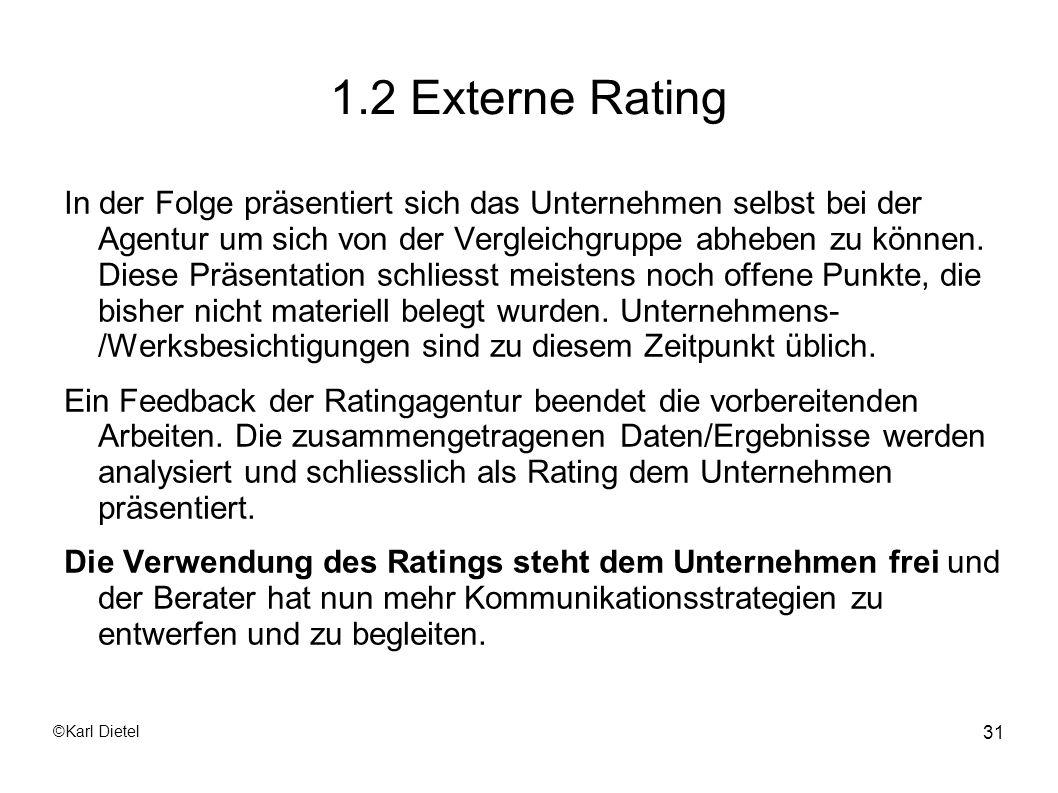 1.2 Externe Rating