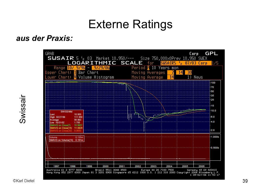 Externe Ratings aus der Praxis: Swissair ©Karl Dietel