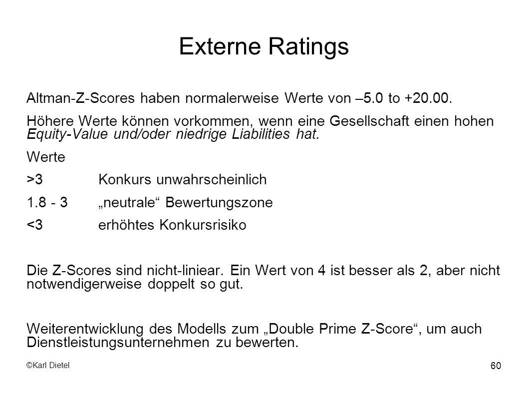 Externe Ratings Altman-Z-Scores haben normalerweise Werte von –5.0 to +20.00.