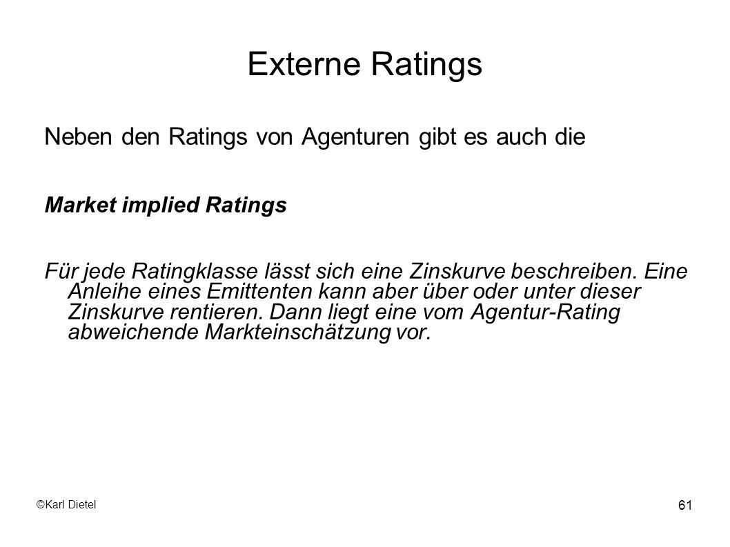 Externe Ratings Neben den Ratings von Agenturen gibt es auch die
