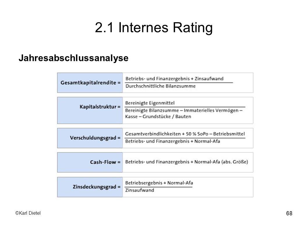 2.1 Internes Rating Jahresabschlussanalyse ©Karl Dietel