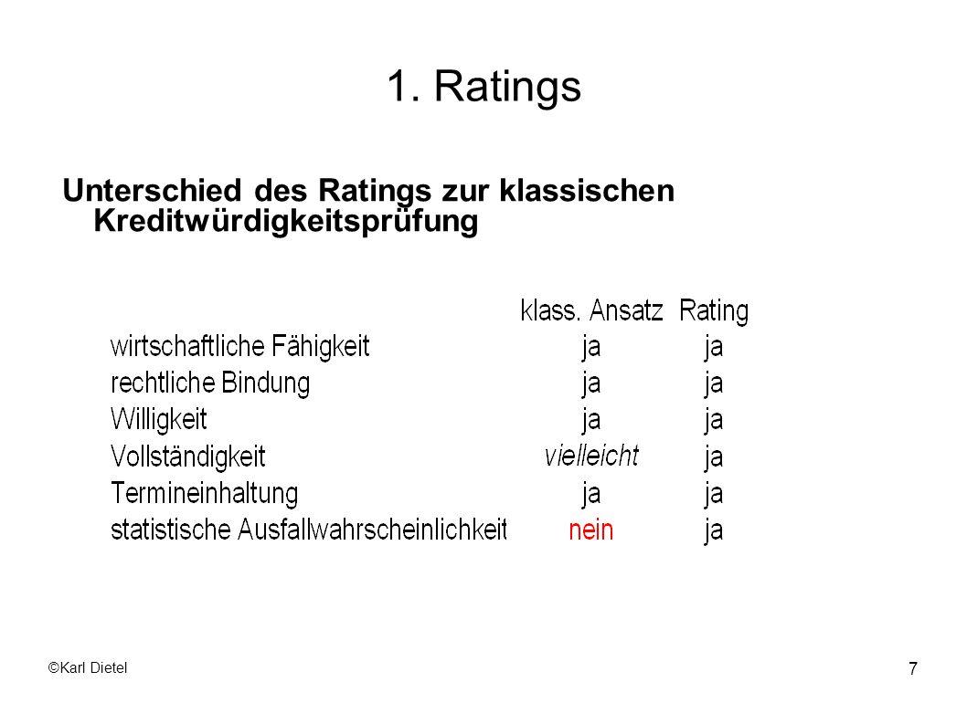1. Ratings Unterschied des Ratings zur klassischen Kreditwürdigkeitsprüfung ©Karl Dietel