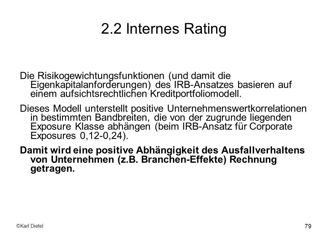 2.2 Internes Rating