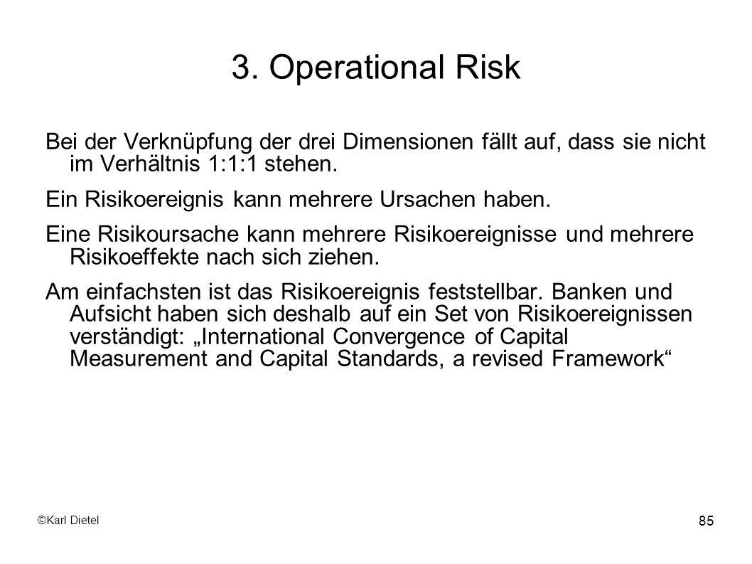 3. Operational Risk Bei der Verknüpfung der drei Dimensionen fällt auf, dass sie nicht im Verhältnis 1:1:1 stehen.