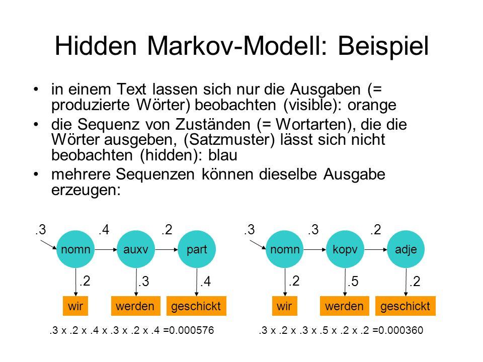 Hidden Markov-Modell: Beispiel