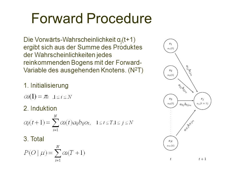 Forward Procedure Die Vorwärts-Wahrscheinlichkeit αj(t+1)