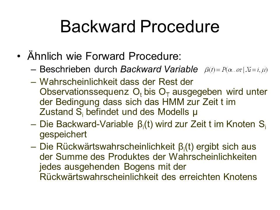 Backward Procedure Ähnlich wie Forward Procedure: