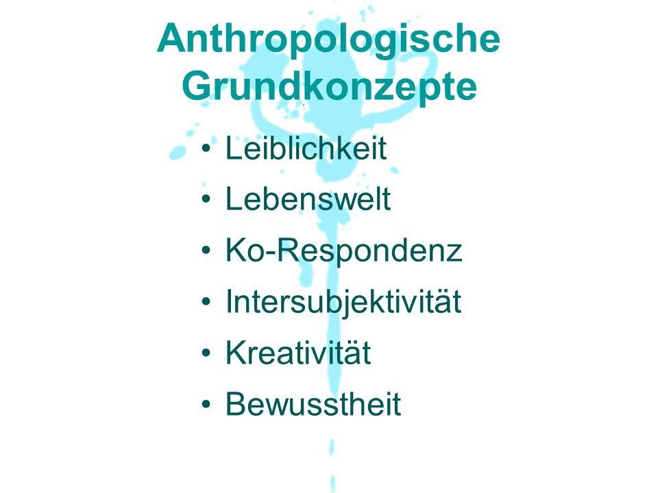Anthropologische Grundkonzepte