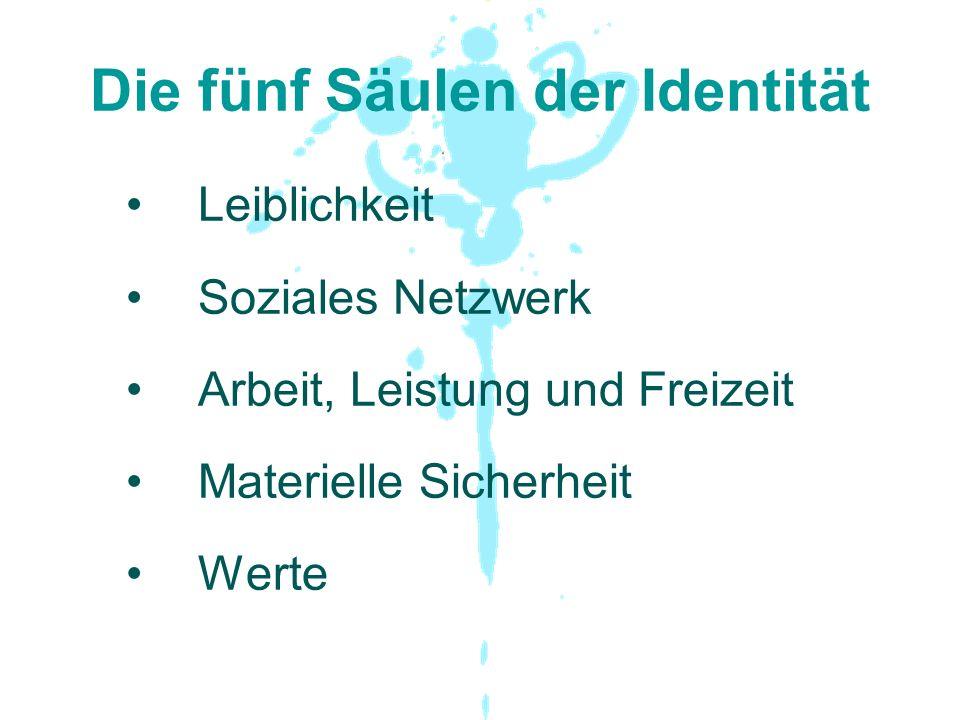 Die fünf Säulen der Identität