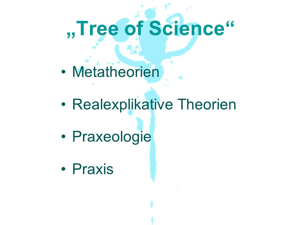 """Tree of Science Metatheorien Realexplikative Theorien Praxeologie"