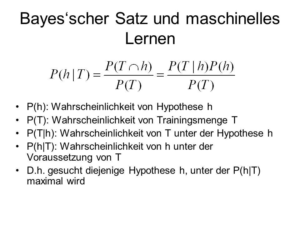 Bayes'scher Satz und maschinelles Lernen
