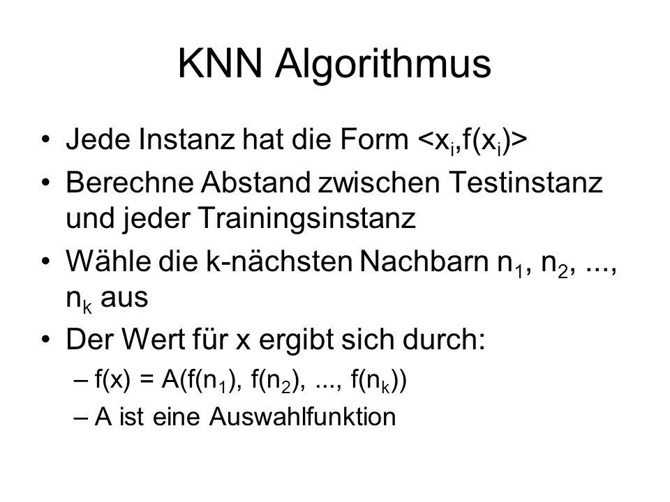 KNN Algorithmus Jede Instanz hat die Form <xi,f(xi)>