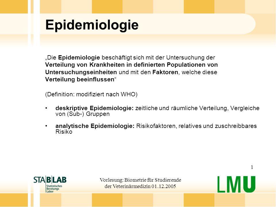 Vorlesung: Biometrie für Studierende der Veterinärmedizin 01.12.2005
