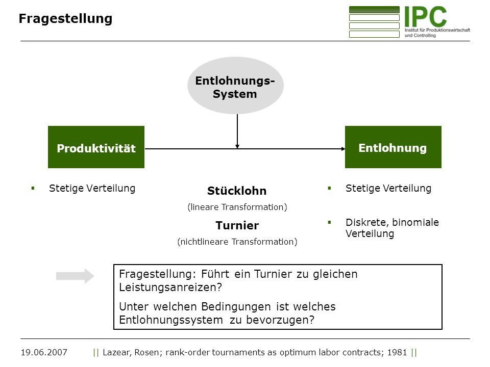 Fragestellung Entlohnung Entlohnungs-System Produktivität Stücklohn