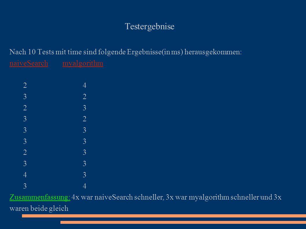 Testergebnise Nach 10 Tests mit time sind folgende Ergebnisse(in ms) herausgekommen: naiveSearch myalgorithm.